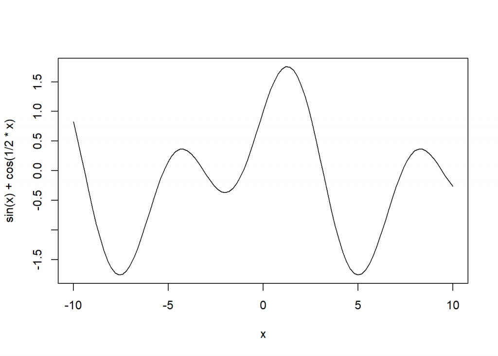Learning R: A gentle introduction to higher-order functions
